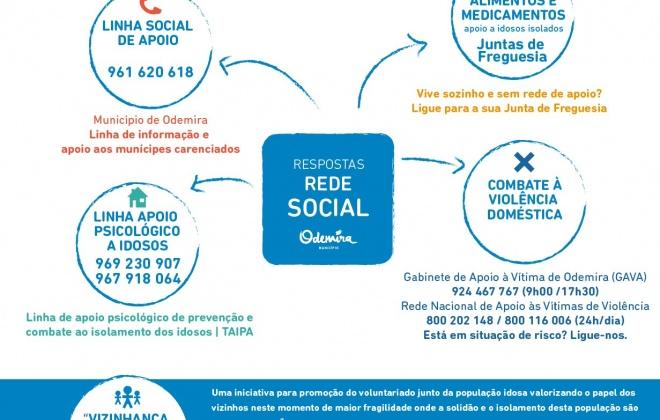 Respostas de apoio social no Concelho de Odemira na prevenção ao COVID-19
