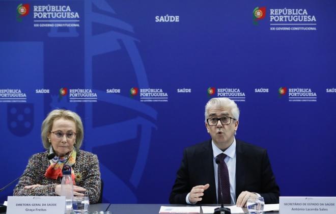 Covid-19: Portugal com capacidade atual para fazer 8.600 testes diários