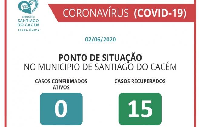 Município de Santiago do Cacém sem casos ativos de Covid-19
