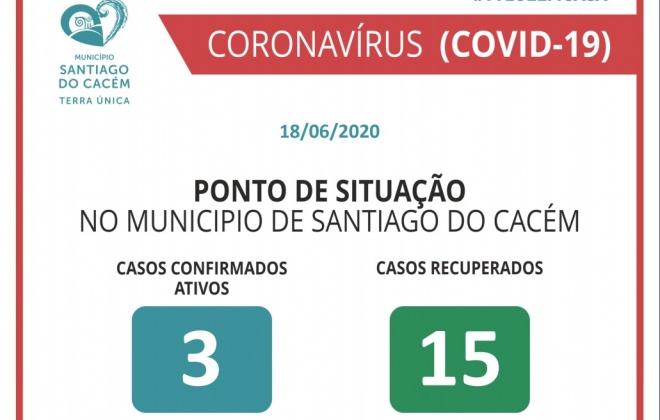 Santiago do Cacém regista novo caso de Covid-19