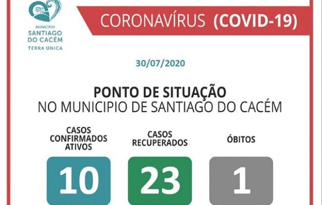 Santiago do Cacém regista novo caso positivo de Covid-19