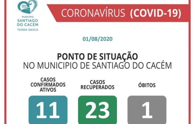 Santiago do Cacém regista um novo caso de Covid-19