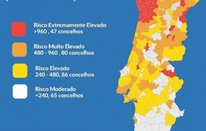 """Sines considerado um município com risco """"muito elevado"""" de transmissão da Covid-19"""
